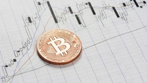 Bitcoin Ekim 26 Analizi